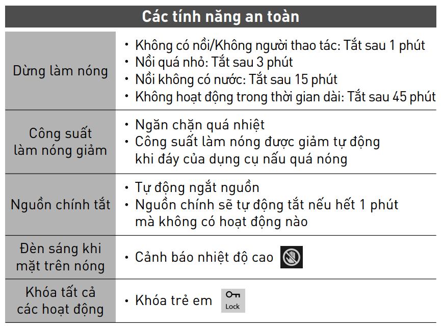 Tinh-nang-an-toan-bep-dien-tu-Panasonic